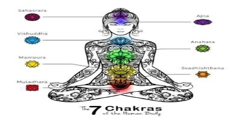 یوگا و سلامتی (2)
