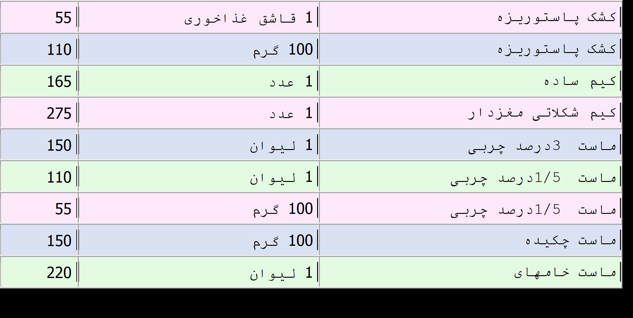 جدول-کالری-انواع-لبنیات-پروتئینی-و-بستنی-ها2.